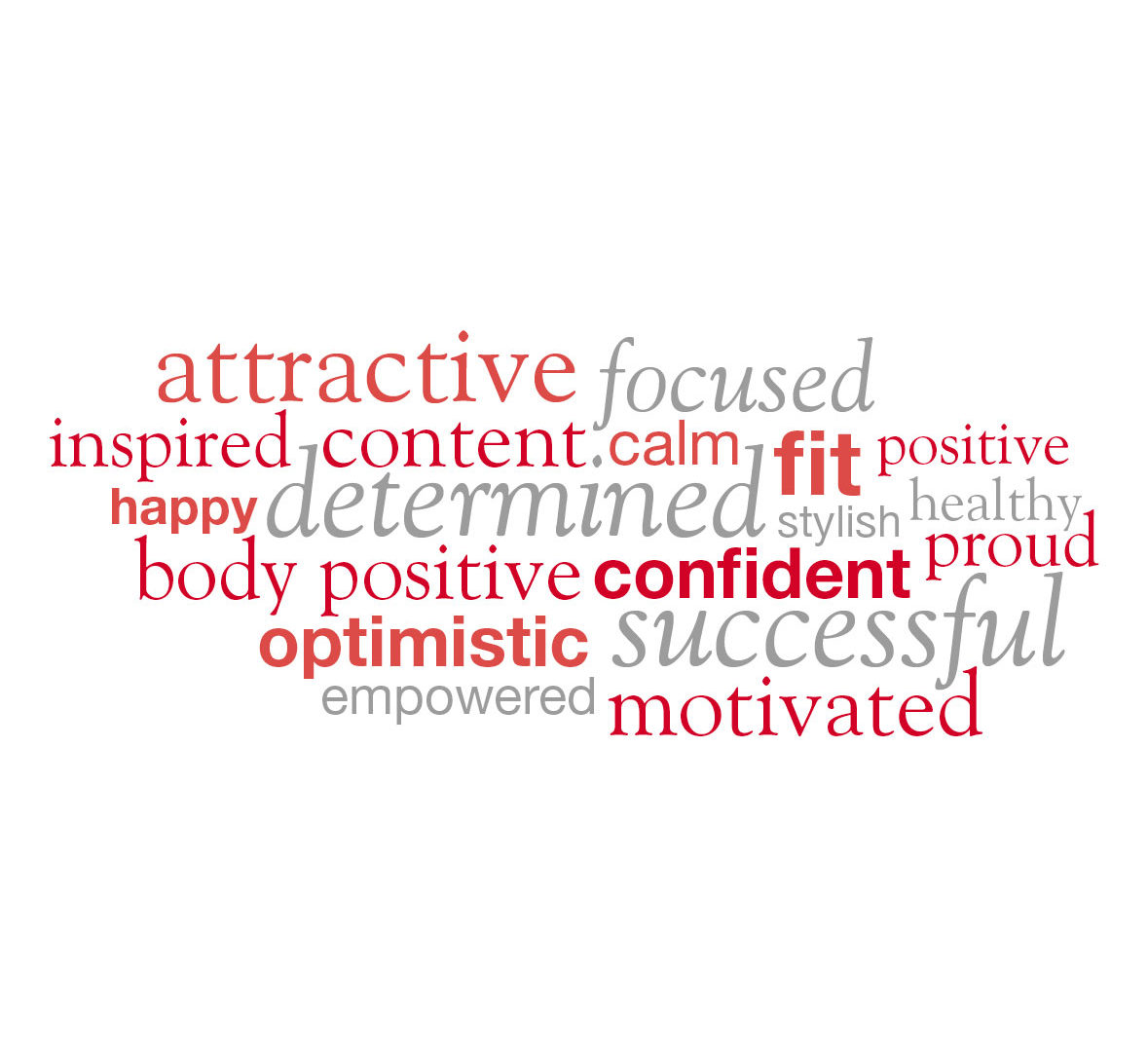Positive word cloud - Mind Your Language - Slimming World blog
